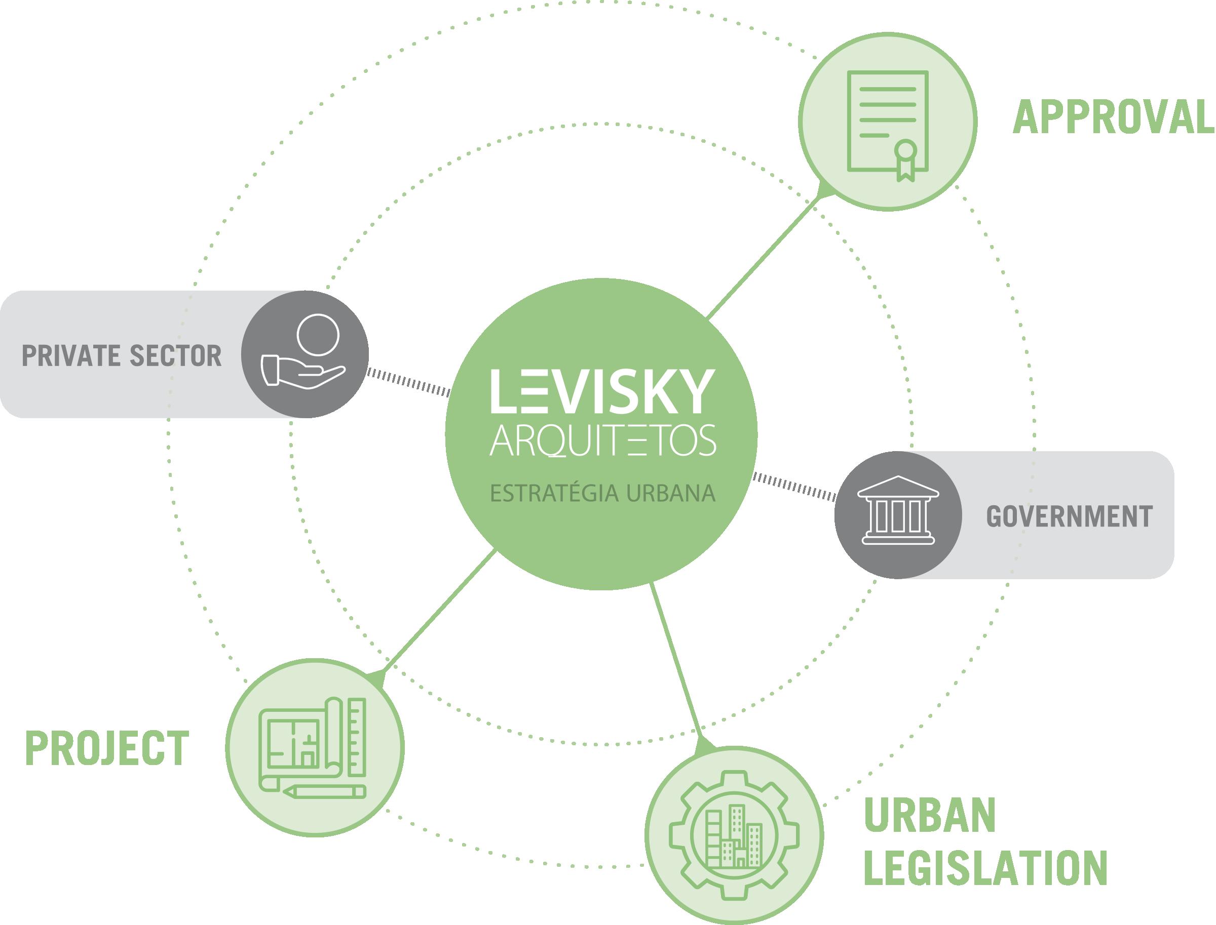 activity-levisky